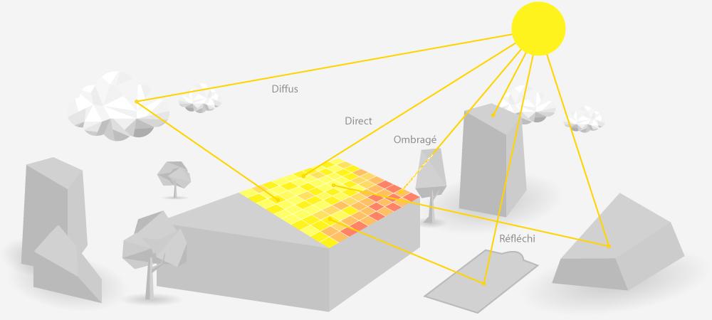 Technologie Libow pour devis solaire