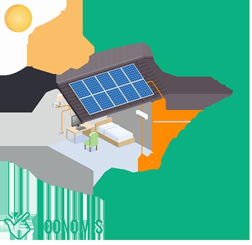 Fonctionnement de l'autoconsommation solaire par Libow