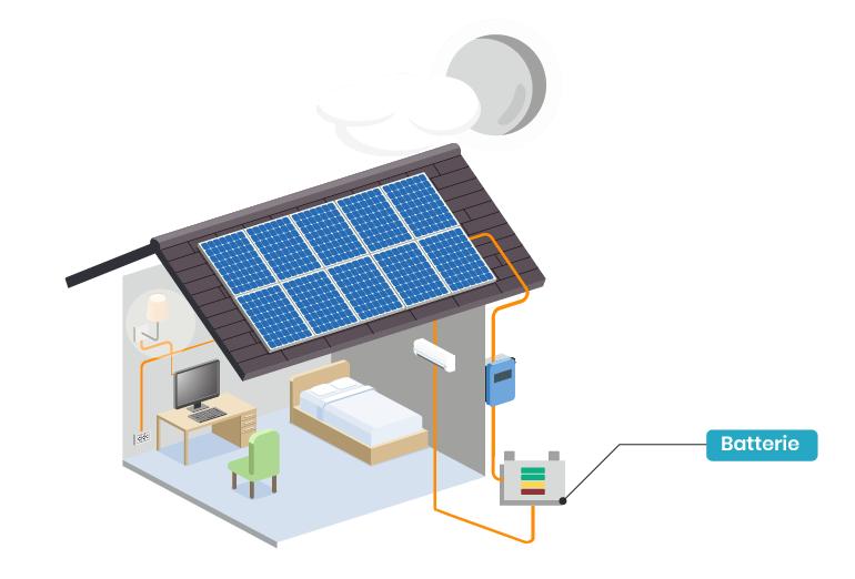 Schéma de maison équipée d'une batterie solaire pour l'autoconsommation solaire