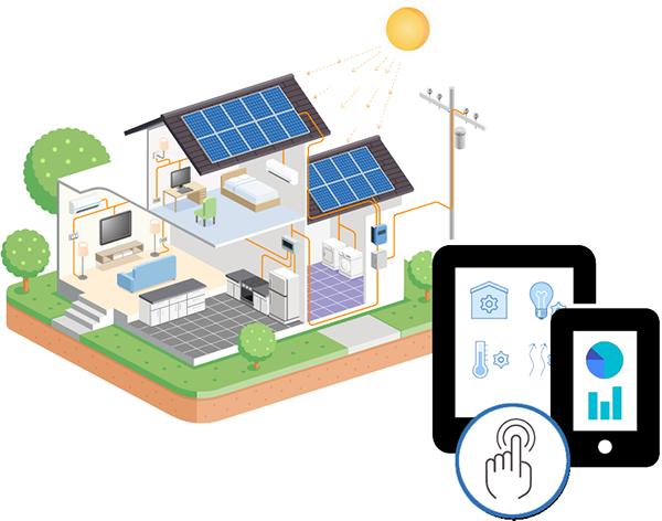 Schéma de maison équipée d'un système domotique adapté à l'autoconsommation solaire