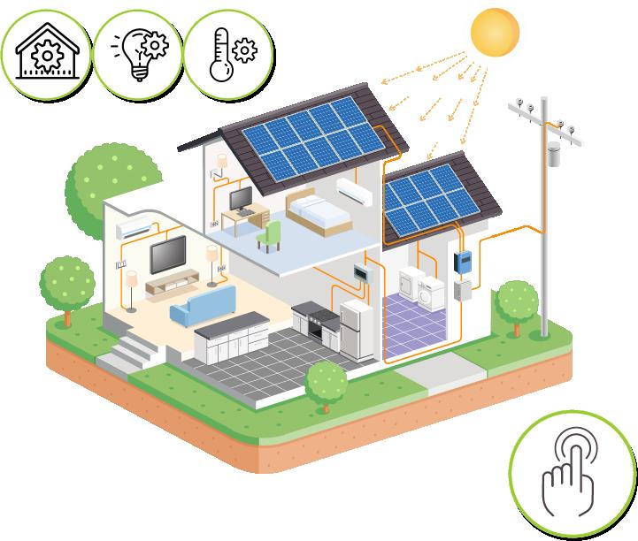 Schéma d'une maison intelligente possédant un équipement domotique adapté à l'autoconsommation solaire