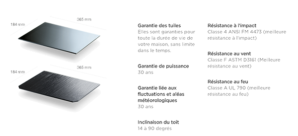 Les garanties des tuiles solaires photovoltaïques de Tesla